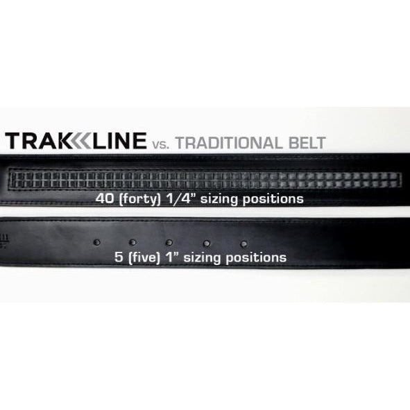 Kore Trakline no hole, ratchet belt technology versus a traditional belt with holes.