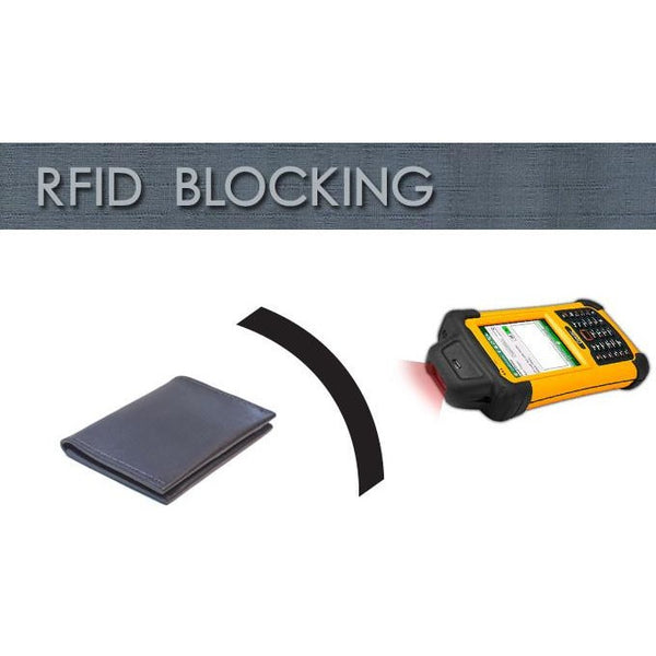 Kore Bi-Fold Slim Wallet Blocks RFID (radio frequency identity scanning).
