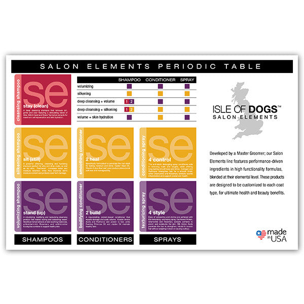 Poster - Salon Elements Periodic Table