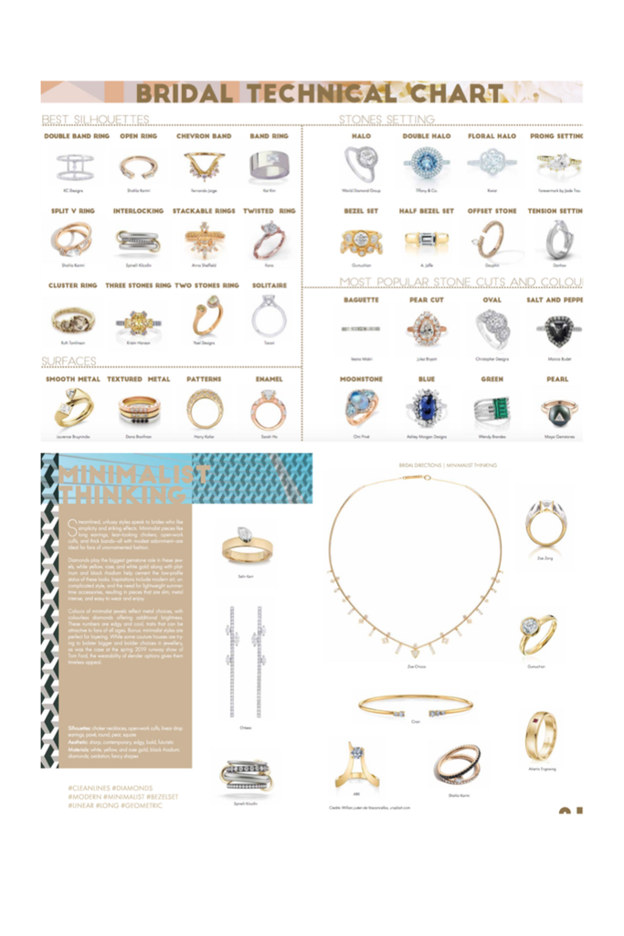 Shahla Karimi Featured in the Trendvision Jewelry Forecasting Book for 2021.