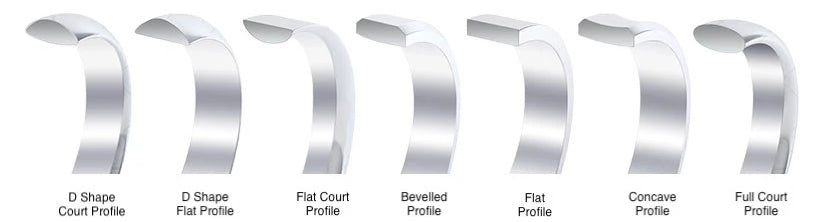 How to Choose your wedding band edge