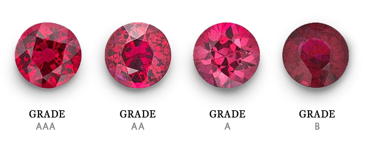 Ruby Color Grading