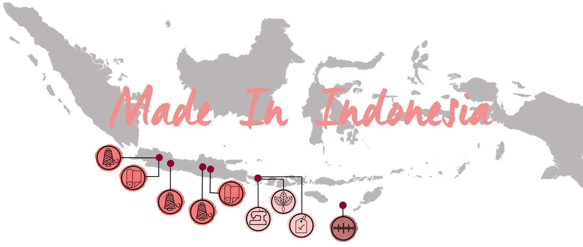 TAMGA designs Supply Chain Map