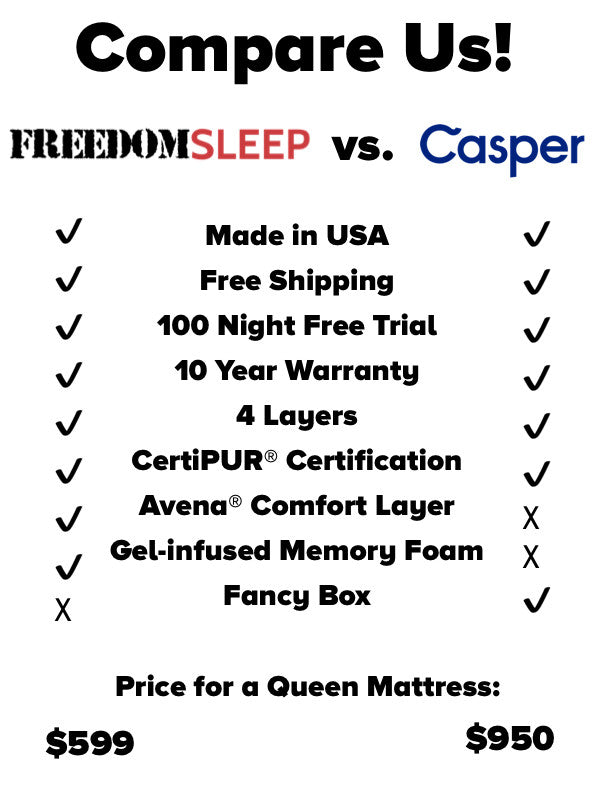 Compare Us! Freedom Sleep vs. Casper