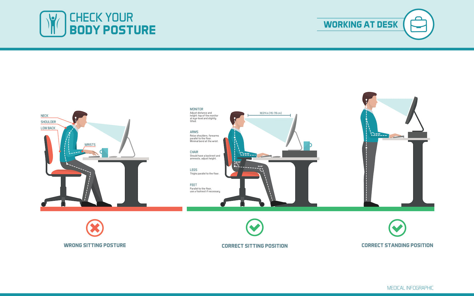 Proper Body Posture at desk while sitting and standing - info graphic