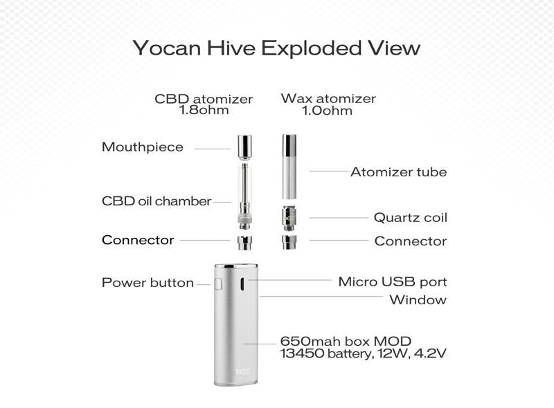 Yocan Hive - CBD oil & Wax Pen