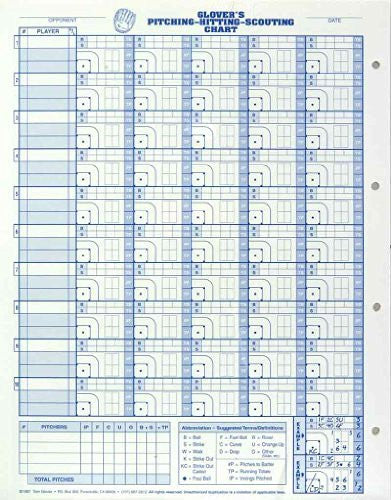 Glover's Pitching Hitting Scouting Chart (BB-105)