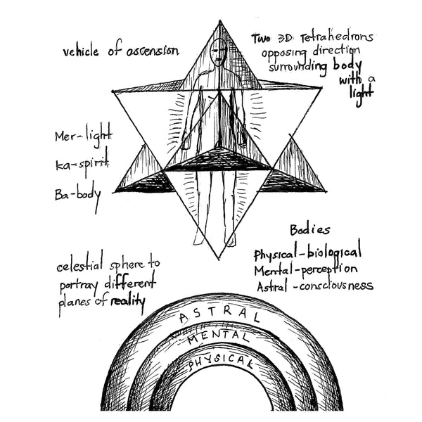 Ascension Merkaba Pendant Inspiration Sketch
