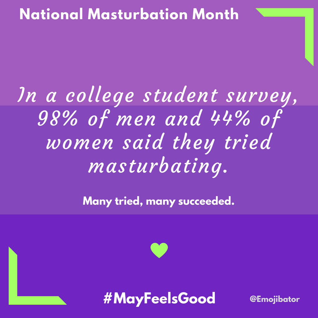 Masturbation Fact #7 - Do College Students Masturbate?