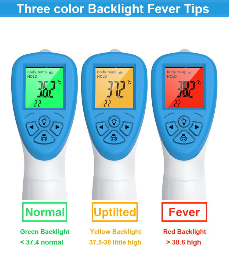 Infrared Forehead Thermometer Non-Contact Digital Temperature Meter with LED Back Light- For Adults and Kids