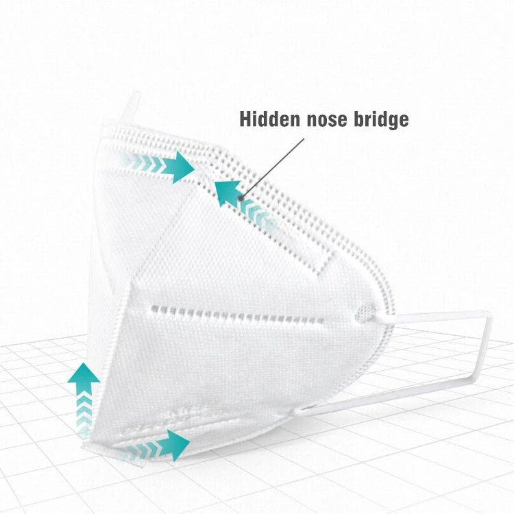 FDA Approved KN95 Reusable, Breathable Respirator Face Mask