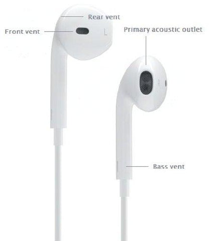 85548482b45 ... Captcha New Original Earpod With Remote and Mic Compatible with Xiaomi  Mi, Apple, Samsung ...