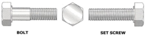 set screw diagram