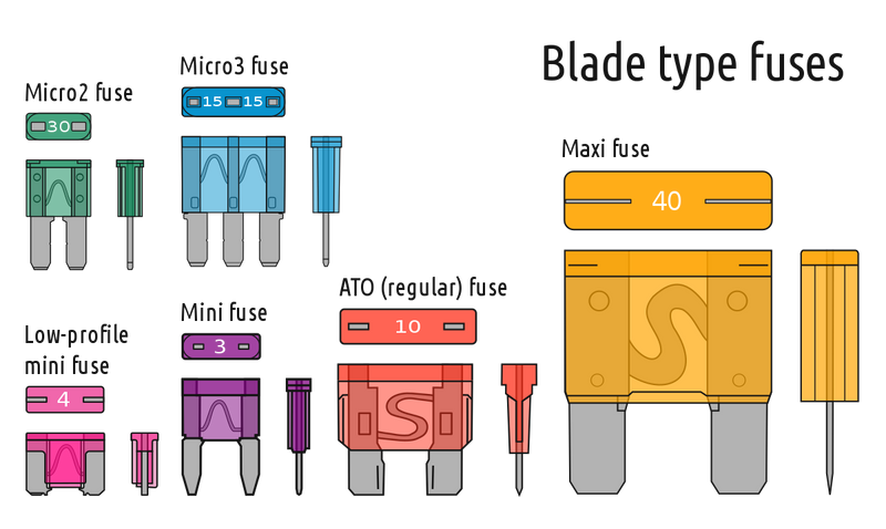 maxi blade fuses assorted