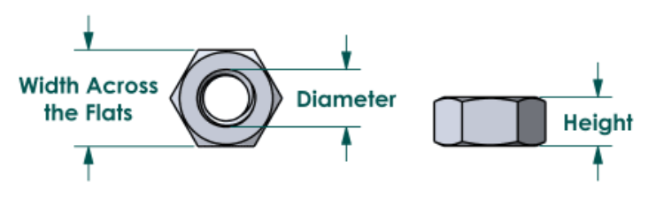 diagram of a steel nut showing the diameter