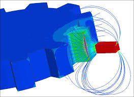FEA for Permanent Magnetic Circuit Simulations