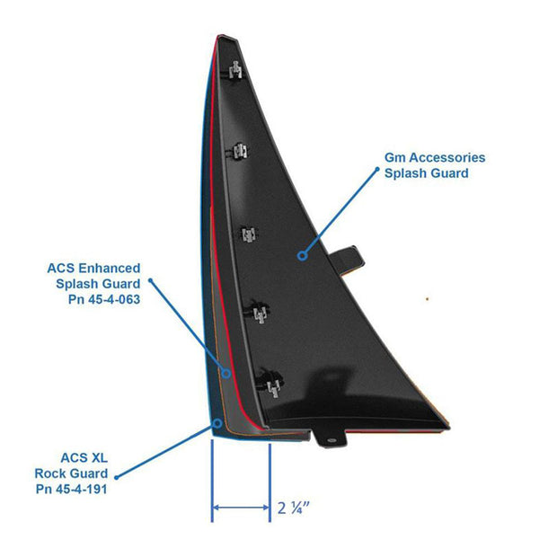 ACS Composite Splash Guards