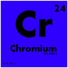 Joint Clinic chromium supplement