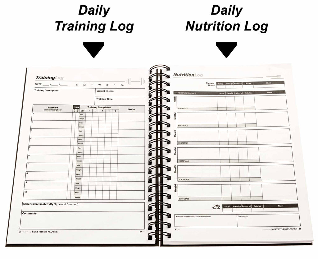 Daily and Weekly Training Pages
