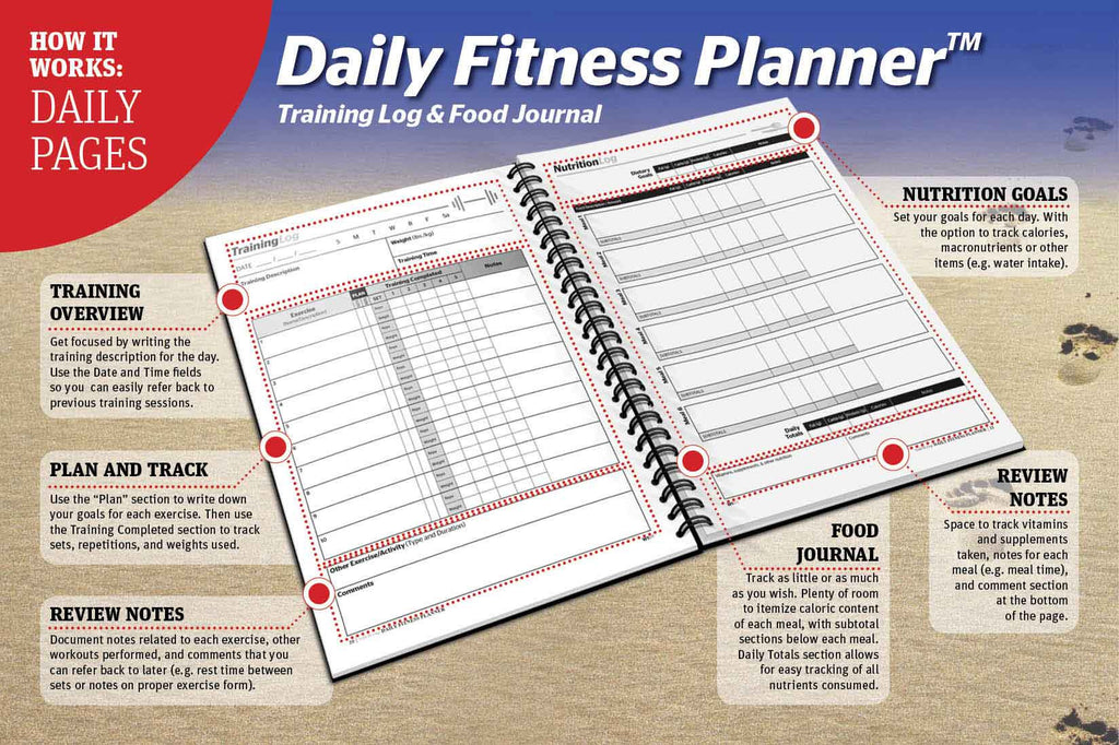 Daily Fitness Planner - How to complete daily pages