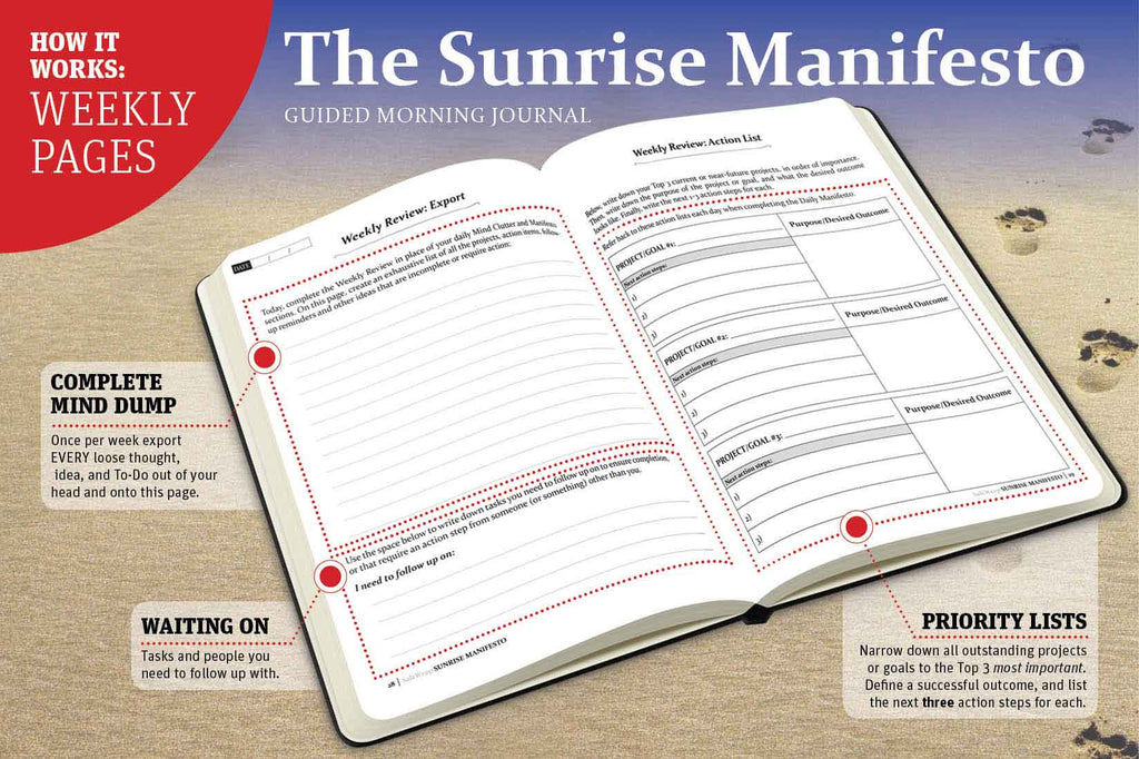 Sunrise Manifesto Guided Morning Journal