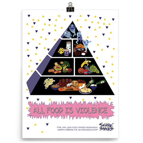 Food Pyramid Poster - Severe Snacks