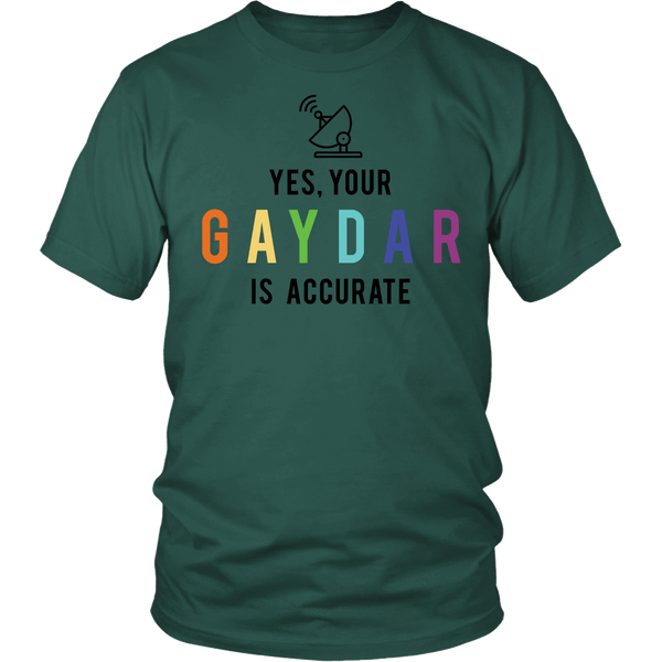 Your Gaydar is Accurate!