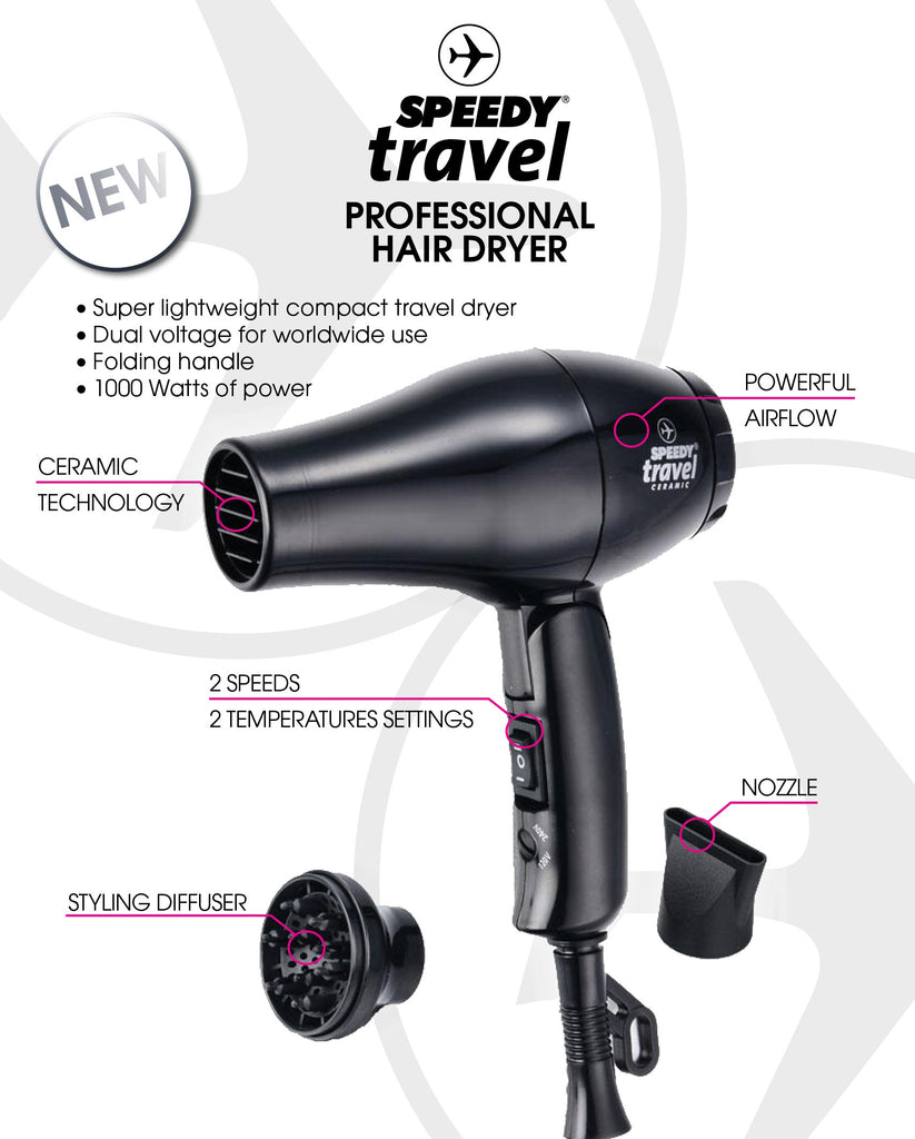 Speedy Travel Mini Dryer