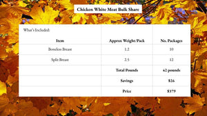 Chicken White Meat Bulk Share