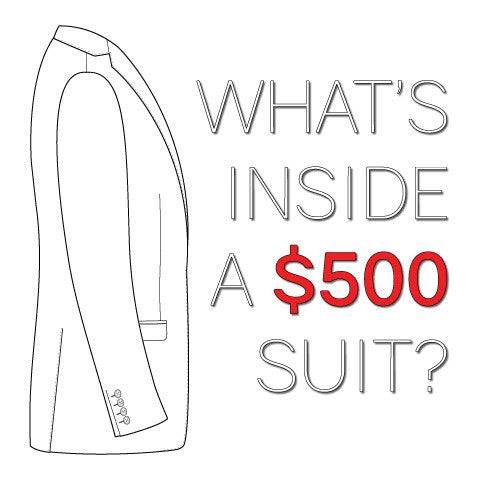 What's inside a $500 suit?