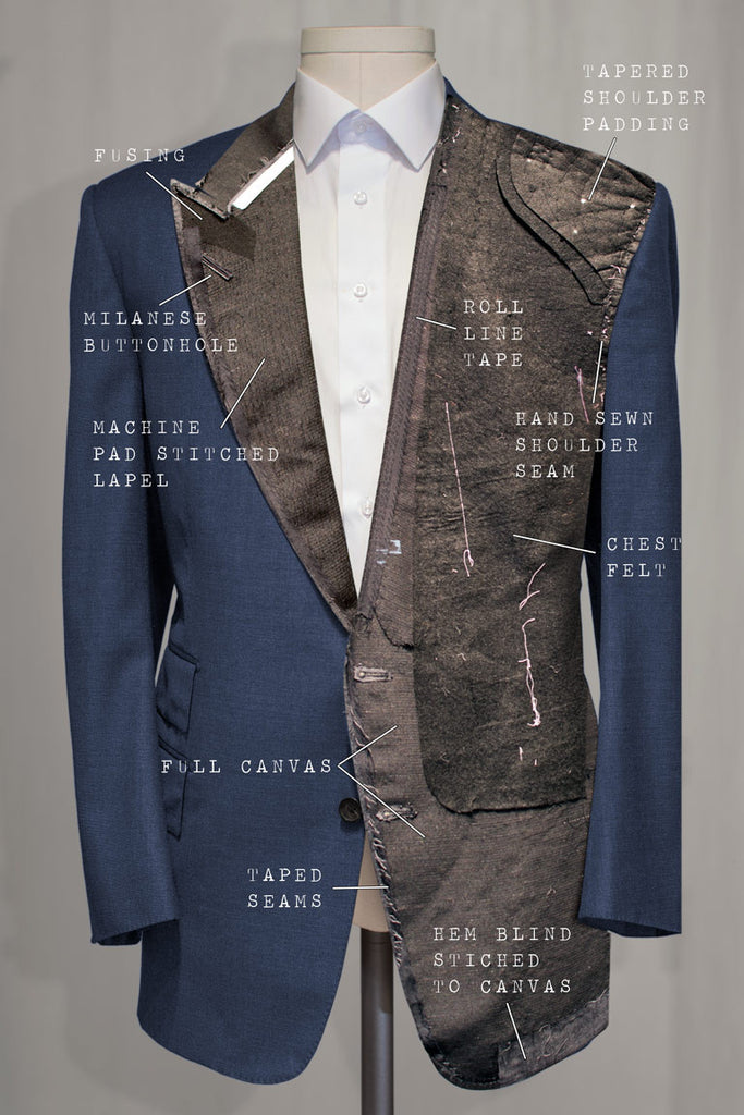 What's Inside a $4,000 suit