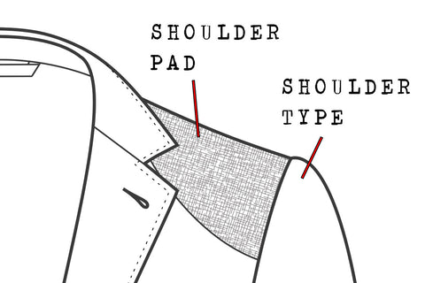 The difference between the shoulder pad and the shoulder type