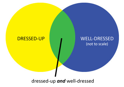 Venn Diagram - Well-Dressed - Dressed-Up