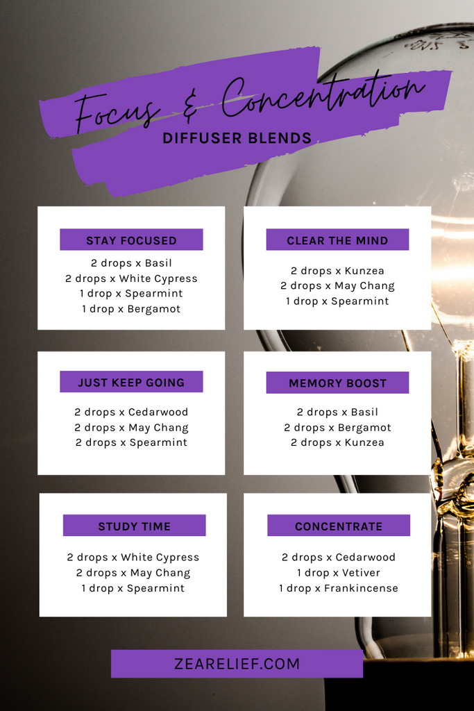 Focus and Concentration Diffuser Blends Zea Relief