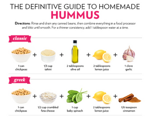 Healthy Hummus - Summer's BFF