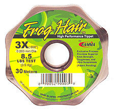 Black Knight Frog Hair Copolymer