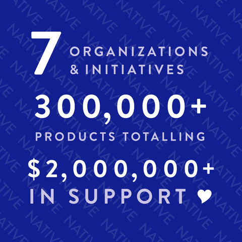 7 organizations and initiatives, 300,000 products donated, totaling over $2,000,000 in support.