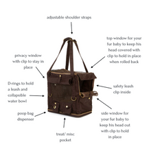 City Gypsy Pet wristlet carrier opened with features called out