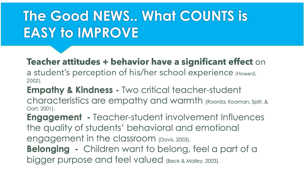 How Emotions Affect Learning Behaviors >> 10 Social Emotional Learning Activities To Improve Classroom Relationships And Behavior