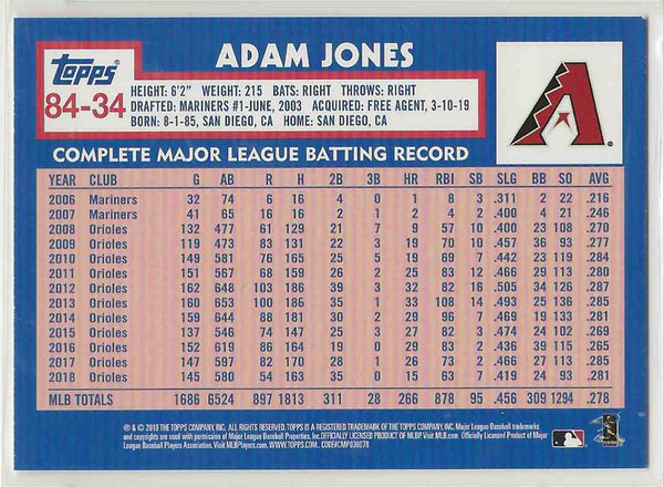 2019 Topps  Update '84 Topps Adam Jones #84-34
