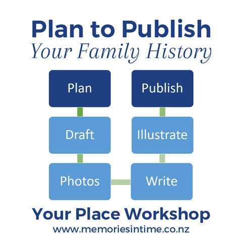 Plan to Publish Your Family History Course