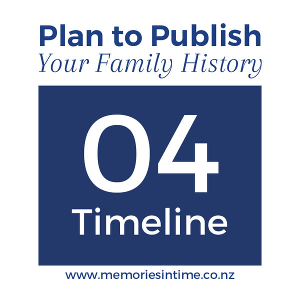 04 - Plan to Publish