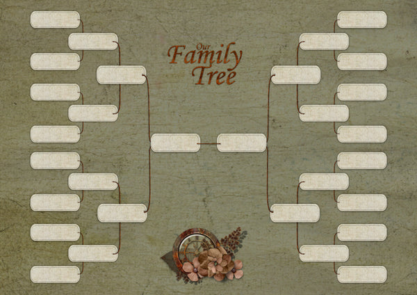Traditional Family Tree – 4 Generations Paternal & Maternal