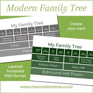 Modern Family Tree Layered Template