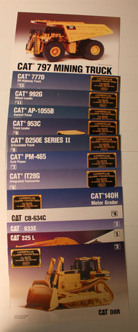 Classic Construction Models     #BCE Cat Collector Info Cards Set (13 cards double sided)