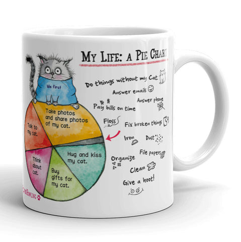 My Life: A Pie Chart (CAT) mug - Red and Howling
