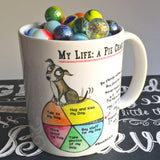 My Life: A Pie Chart (DOG) mug - Red and Howling