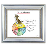 """My Life: A Pie Chart: DOG"" Archival Giclée Print - Red and Howling"