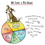 "DONATION PRINT: ""My Life: A Pie Chart: DOG"" Archival Giclée Print - Red and Howling"