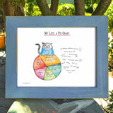 """My Life: A Pie Chart"" Cat Edition - Archival Giclée Print - Red and Howling"